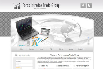 forexint